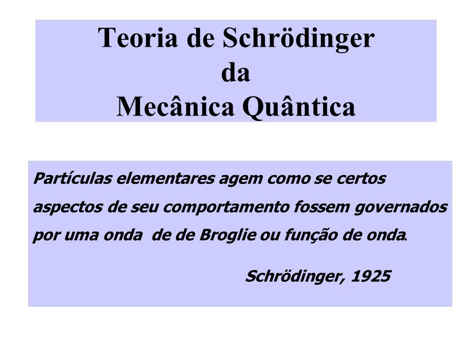 Teoria de Schrödinger da Mecânica Quântica Partículas elementares agem como se certos aspectos de seu comportamento fossem governados por uma onda de