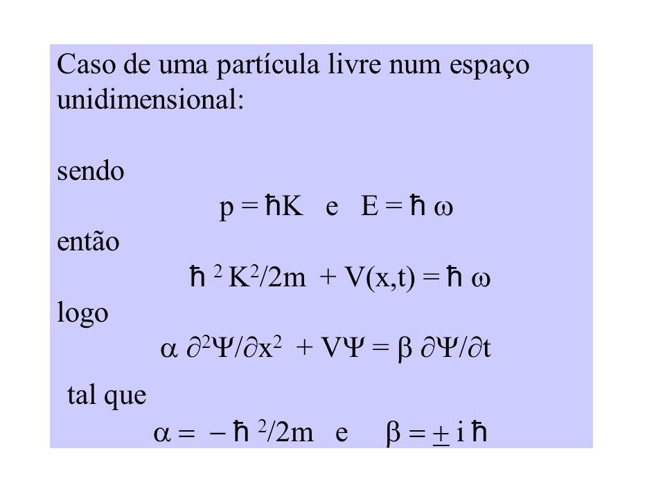 Caso de uma partícula livre num espaço unidimensional: sendo p = ħ K e E = ħ então ħ 2 K 2 /2m + V(x,t) = ħ logo 2 x 2 + V = t tal que ħ 2 /2m e i ħ