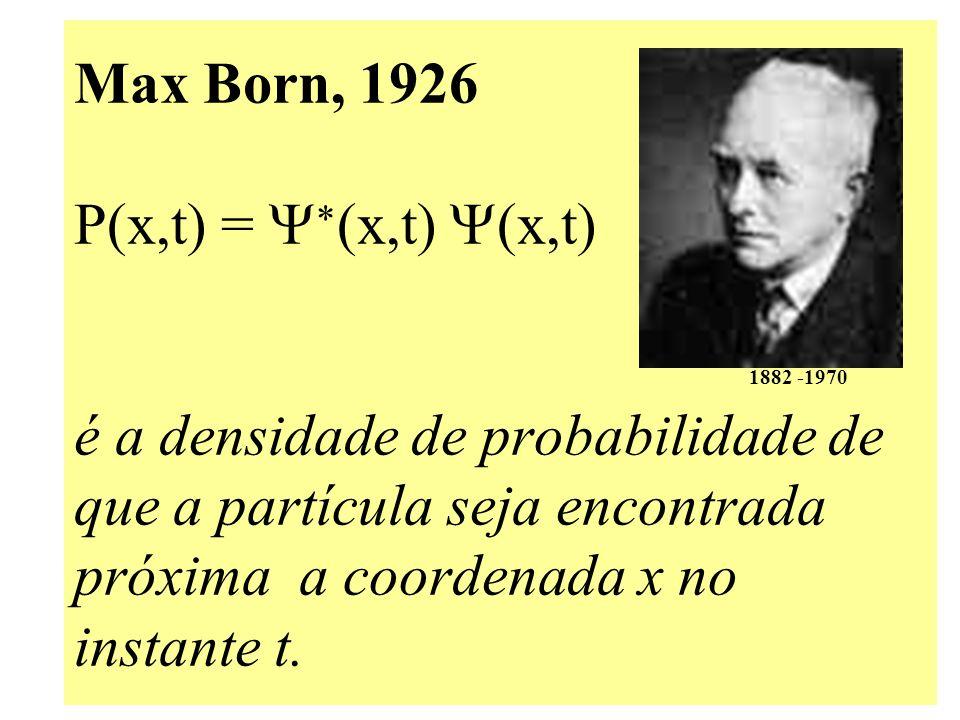 Max Born, 1926 P(x,t) = (x,t) (x,t) 1882 -1970 é a densidade de probabilidade de que a partícula seja encontrada próxima a coordenada x no instante t.