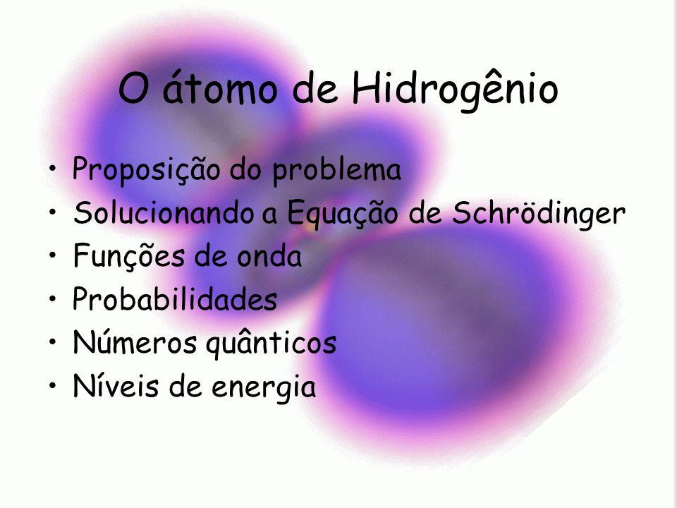 O átomo de Hidrogênio Proposição do problema Solucionando a Equação de Schrödinger Funções de onda Probabilidades Números quânticos Níveis de energia