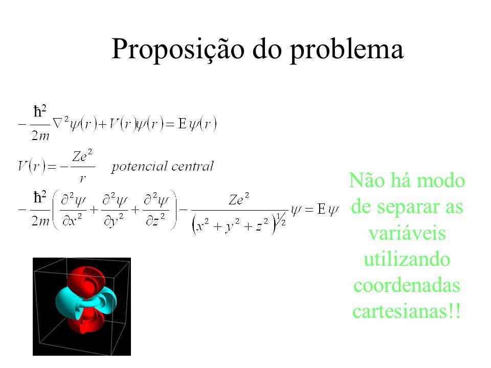 Proposição do problema Não há modo de separar as variáveis utilizando coordenadas cartesianas!! ħ2ħ2 ħ2ħ2