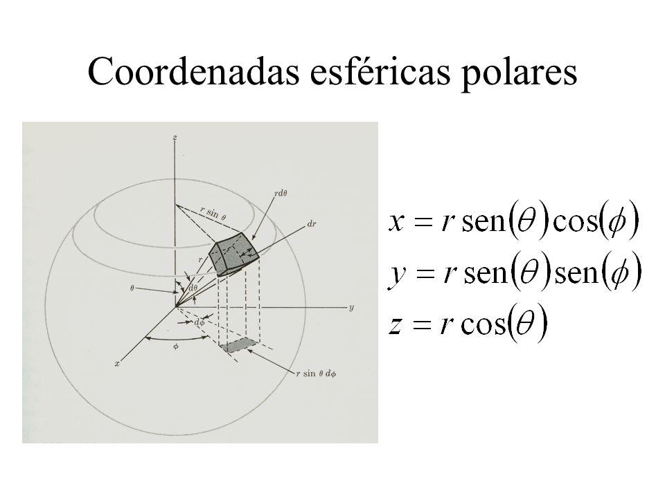 Coordenadas esféricas polares