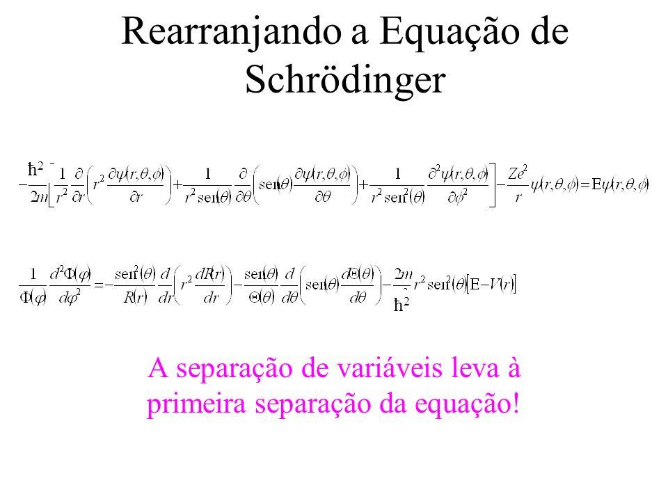 Rearranjando a Equação de Schrödinger A separação de variáveis leva à primeira separação da equação! ħ2ħ2 ħ2ħ2