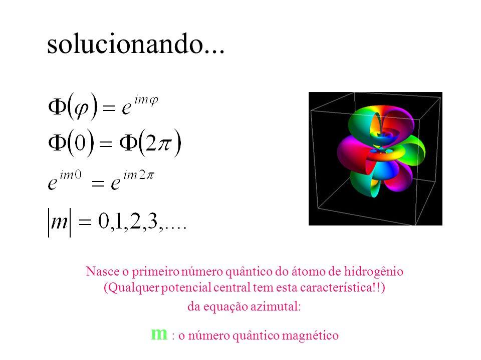 solucionando... Nasce o primeiro número quântico do átomo de hidrogênio (Qualquer potencial central tem esta característica!!) da equação azimutal: m