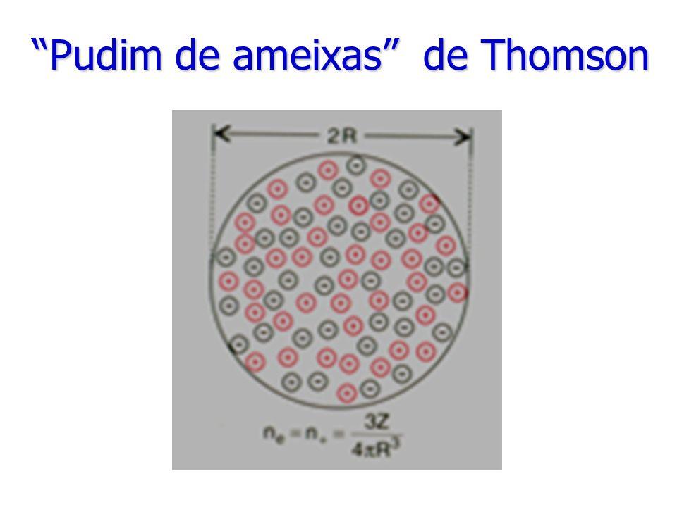 Partícula livre ħ 2 /2m) 2 + V(r,t) = i ħ t Sendo V(r,t) = 0 e adotando iħ t E então ħ 2 /2m) 2 = E (Kr - t) = e i(Kr - t) = e iKr e - i t ħ 2 /2m) 2 e iKr = E e iKr