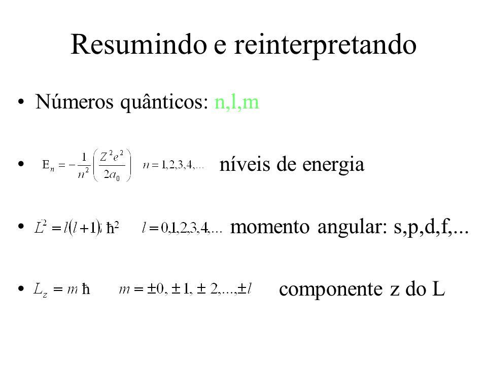 Resumindo e reinterpretando Números quânticos: n,l,m níveis de energia momento angular: s,p,d,f,... componente z do L ħ2ħ2 ħ