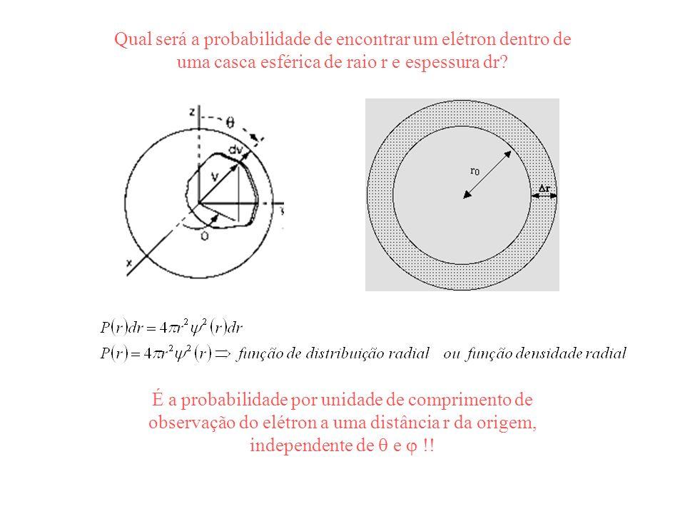 Qual será a probabilidade de encontrar um elétron dentro de uma casca esférica de raio r e espessura dr? É a probabilidade por unidade de comprimento