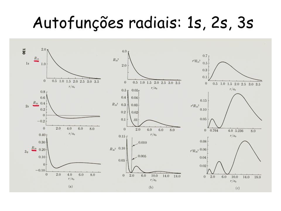 Autofunções radiais: 1s, 2s, 3s