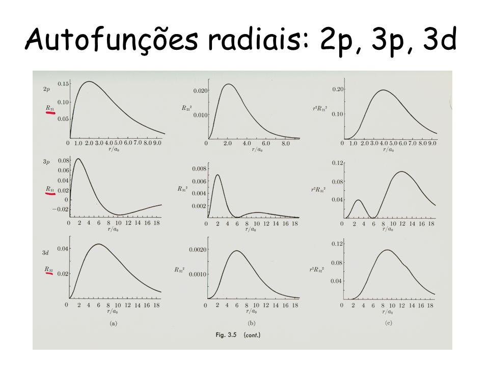 Autofunções radiais: 2p, 3p, 3d