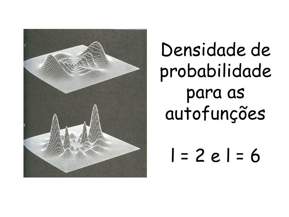 Densidade de probabilidade para as autofunções l = 2 e l = 6
