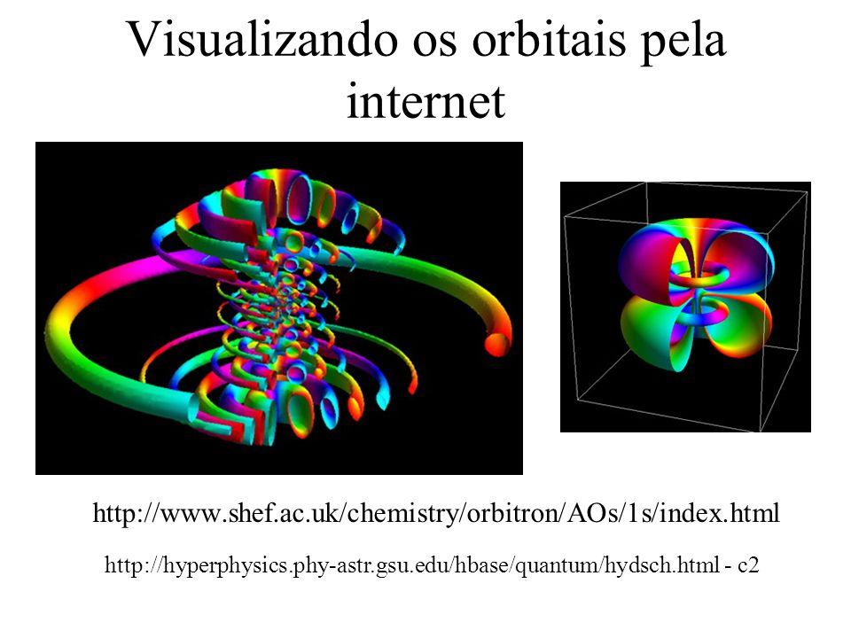 Visualizando os orbitais pela internet http://www.shef.ac.uk/chemistry/orbitron/AOs/1s/index.html http://hyperphysics.phy-astr.gsu.edu/hbase/quantum/h