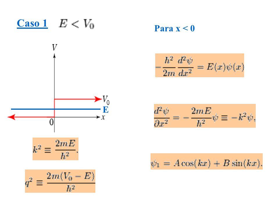 Caso 1 E Para x < 0