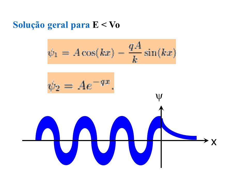 Solução geral para E < Vo x