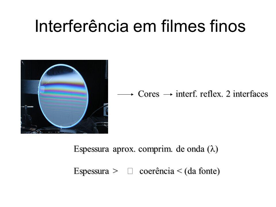Interferência em filmes finos Cores interf. reflex. 2 interfaces Espessura aprox. comprim. de onda ( ) Espessura > coerência coerência < (da fonte)