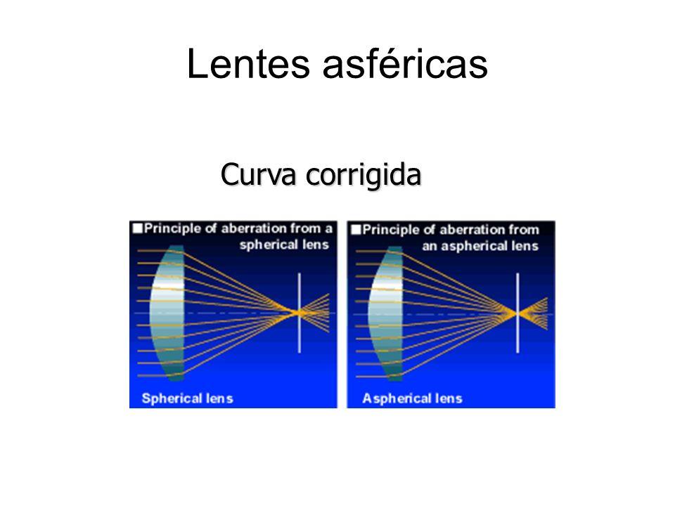 Lentes asféricas Curva corrigida