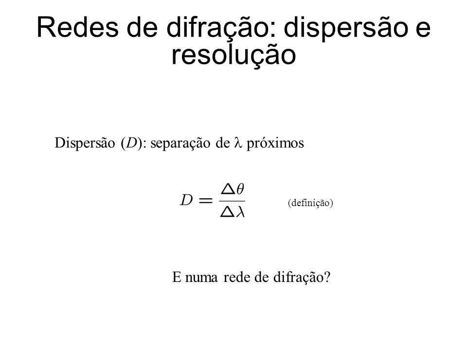 Redes de difração: dispersão e resolução Dispersão (D): separação de próximos (definição) E numa rede de difração?