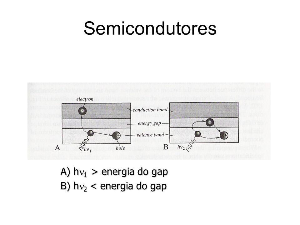 A) h 1 > energia do gap B) h 2 < energia do gap