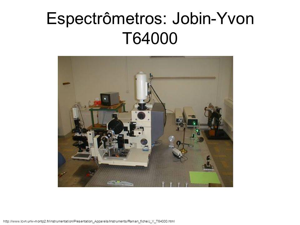 Espectrômetros: Jobin-Yvon T64000 http://www.lcvn.univ-montp2.fr/instrumentation/Presentation_Appareils/Instruments/Raman_fiche/J_Y_T64000.html