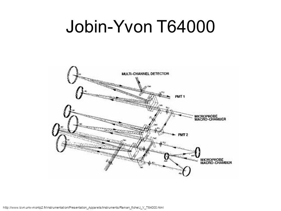 Jobin-Yvon T64000 http://www.lcvn.univ-montp2.fr/instrumentation/Presentation_Appareils/Instruments/Raman_fiche/J_Y_T64000.html