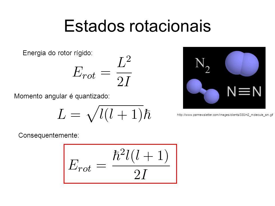 Estados rotacionais Momento angular é quantizado: Energia do rotor rígido: Consequentemente: http://www.psnnewsletter.com/images/clients/330/n2_molecu