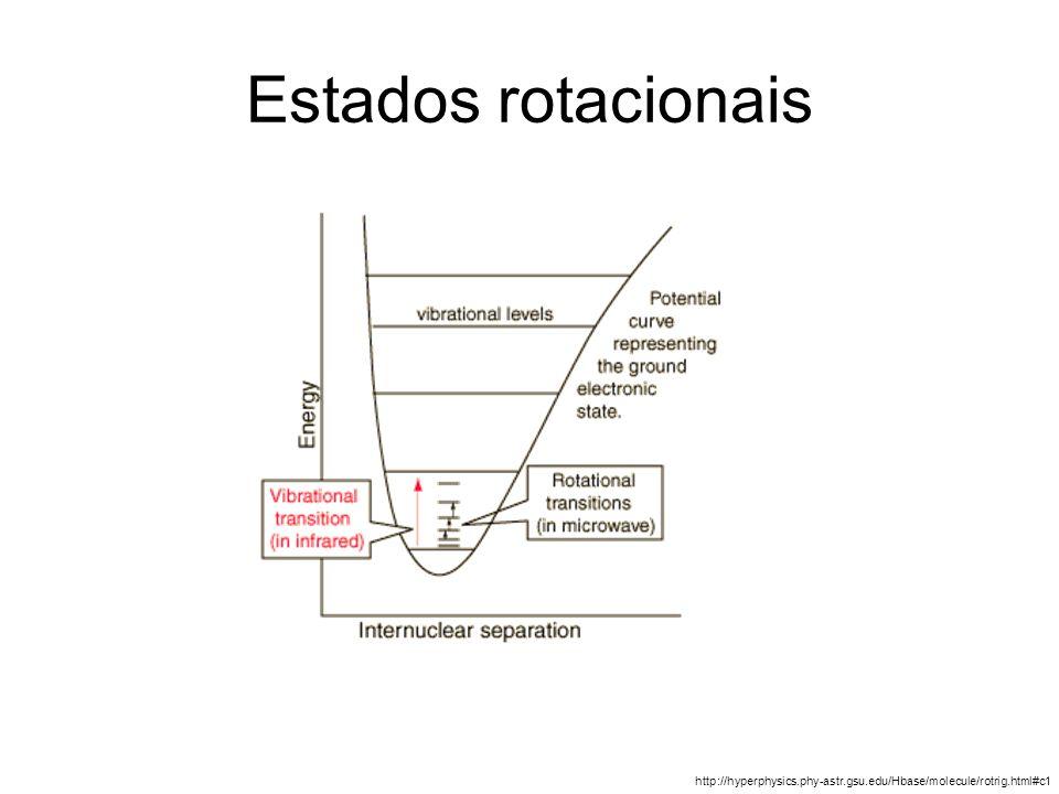 Estados rotacionais http://hyperphysics.phy-astr.gsu.edu/Hbase/molecule/rotrig.html#c1