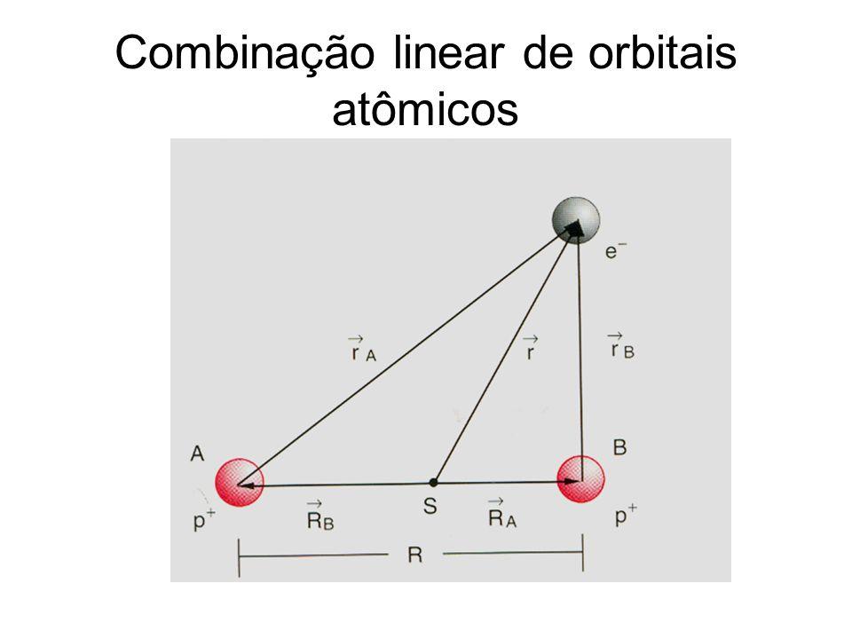 Combinação linear de orbitais atômicos