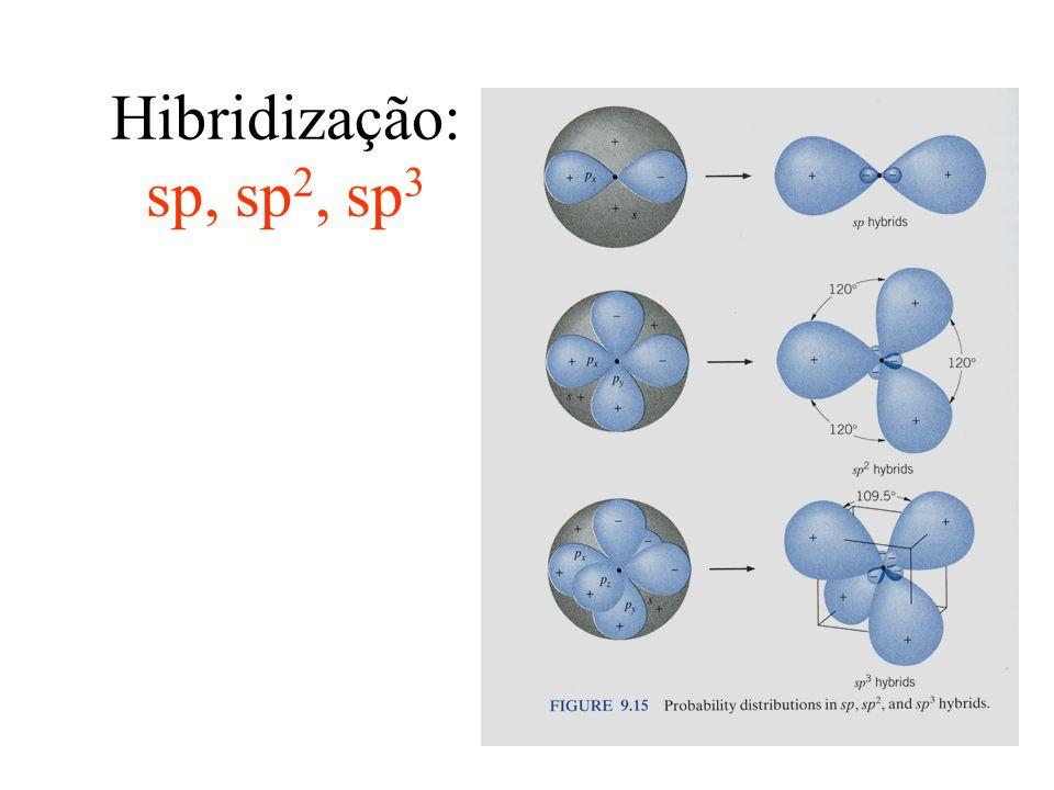 Hibridização: sp, sp 2, sp 3