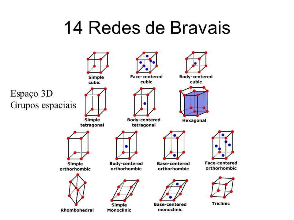 14 Redes de Bravais Espaço 3D Grupos espaciais