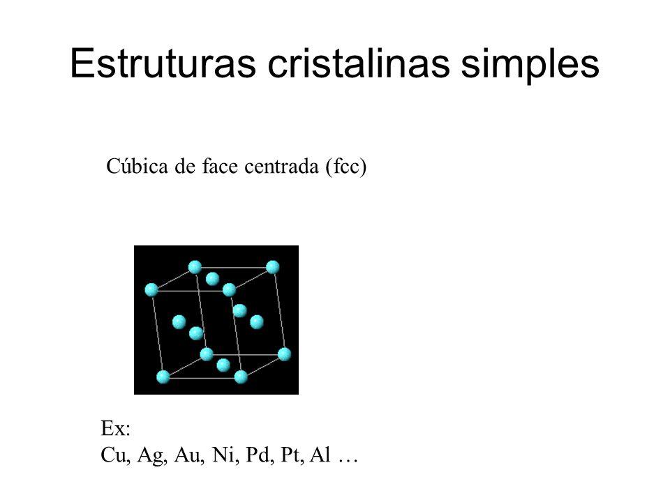 Estruturas cristalinas simples Cúbica de face centrada (fcc) Ex: Cu, Ag, Au, Ni, Pd, Pt, Al …