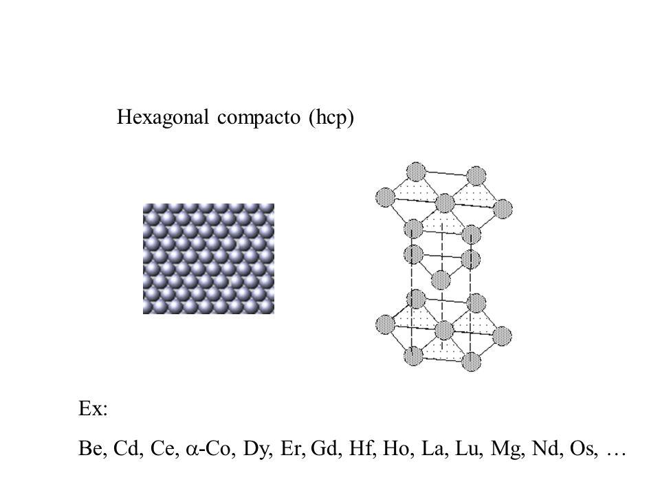 Hexagonal compacto (hcp) Ex: Be, Cd, Ce, -Co, Dy, Er, Gd, Hf, Ho, La, Lu, Mg, Nd, Os, …