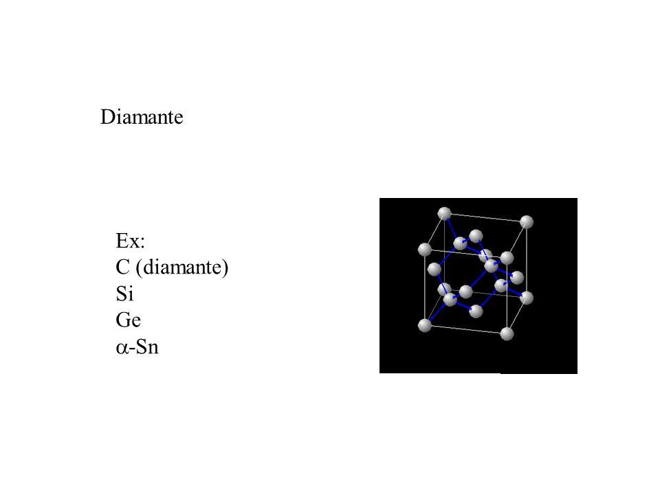Diamante Ex: C (diamante) Si Ge -Sn