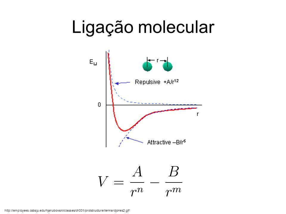 Ligação molecular http://employees.csbsju.edu/hjakubowski/classes/ch331/protstructure/ilennardjones2.gif