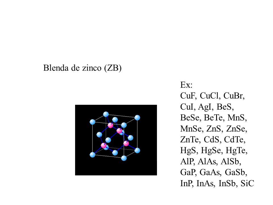 Blenda de zinco (ZB) Ex: CuF, CuCl, CuBr, CuI, AgI, BeS, BeSe, BeTe, MnS, MnSe, ZnS, ZnSe, ZnTe, CdS, CdTe, HgS, HgSe, HgTe, AlP, AlAs, AlSb, GaP, GaA