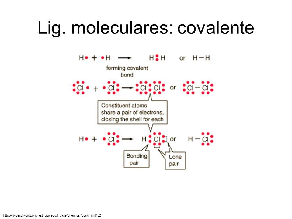 Lig. moleculares: covalente http://hyperphysics.phy-astr.gsu.edu/Hbase/chemical/bond.html#c2