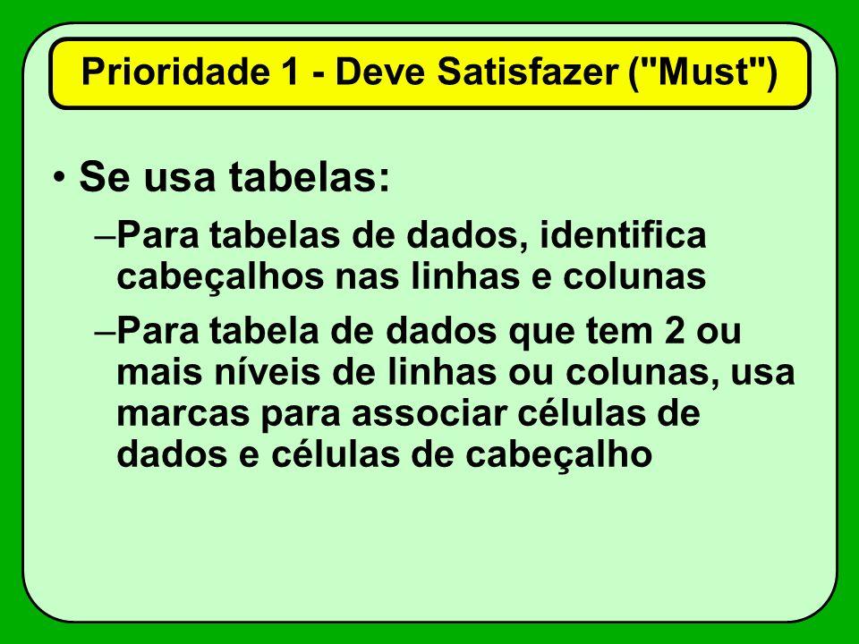 Se usa tabelas: –Para tabelas de dados, identifica cabeçalhos nas linhas e colunas –Para tabela de dados que tem 2 ou mais níveis de linhas ou colunas, usa marcas para associar células de dados e células de cabeçalho Prioridade 1 - Deve Satisfazer ( Must )