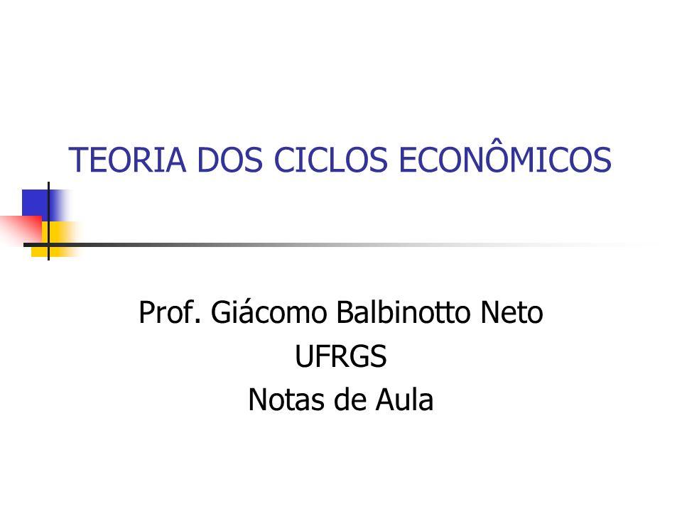 TEORIA DOS CICLOS ECONÔMICOS Prof. Giácomo Balbinotto Neto UFRGS Notas de Aula