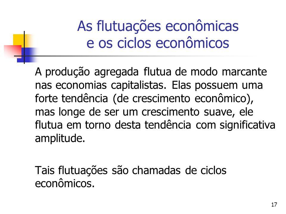 17 As flutuações econômicas e os ciclos econômicos A produção agregada flutua de modo marcante nas economias capitalistas. Elas possuem uma forte tend