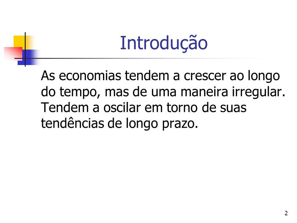 2 Introdução As economias tendem a crescer ao longo do tempo, mas de uma maneira irregular. Tendem a oscilar em torno de suas tendências de longo praz