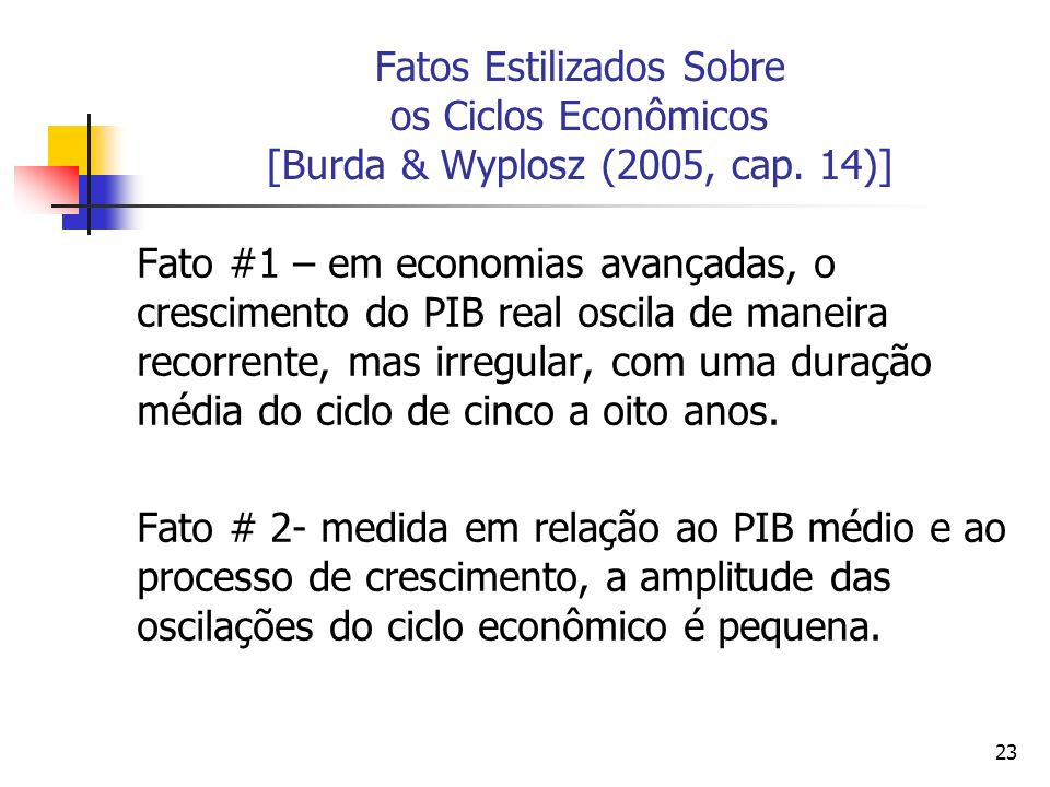 23 Fatos Estilizados Sobre os Ciclos Econômicos [Burda & Wyplosz (2005, cap. 14)] Fato #1 – em economias avançadas, o crescimento do PIB real oscila d