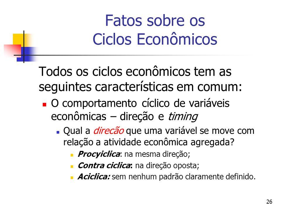 26 Fatos sobre os Ciclos Econômicos Todos os ciclos econômicos tem as seguintes características em comum: O comportamento cíclico de variáveis econômi