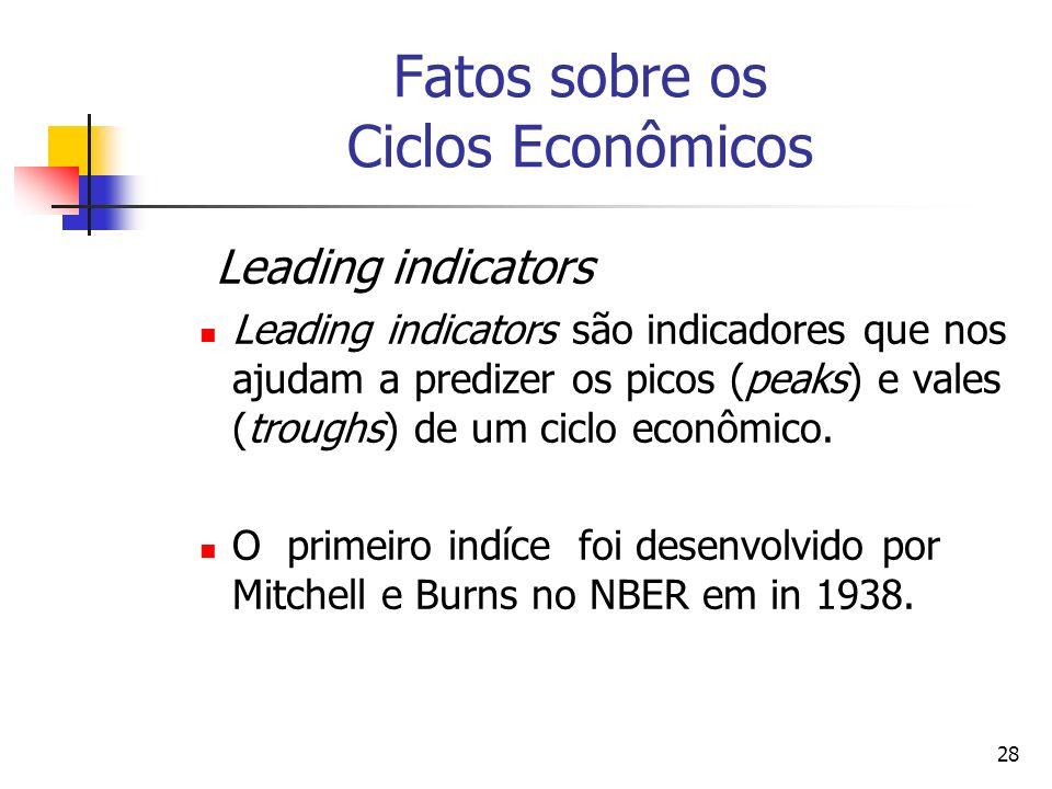 28 Fatos sobre os Ciclos Econômicos Leading indicators Leading indicators são indicadores que nos ajudam a predizer os picos (peaks) e vales (troughs)
