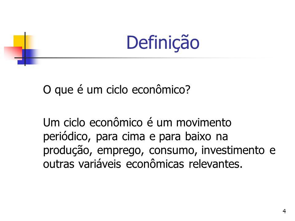 4 Definição O que é um ciclo econômico? Um ciclo econômico é um movimento periódico, para cima e para baixo na produção, emprego, consumo, investiment