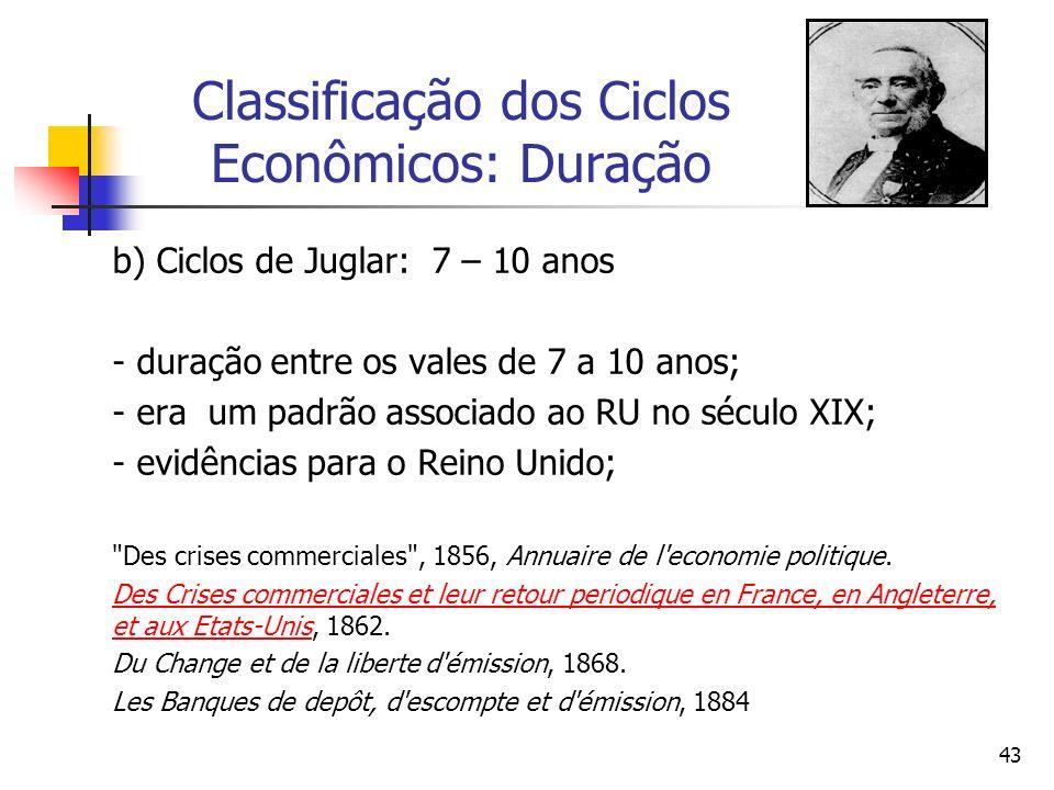 43 Classificação dos Ciclos Econômicos: Duração b) Ciclos de Juglar: 7 – 10 anos - duração entre os vales de 7 a 10 anos; - era um padrão associado ao