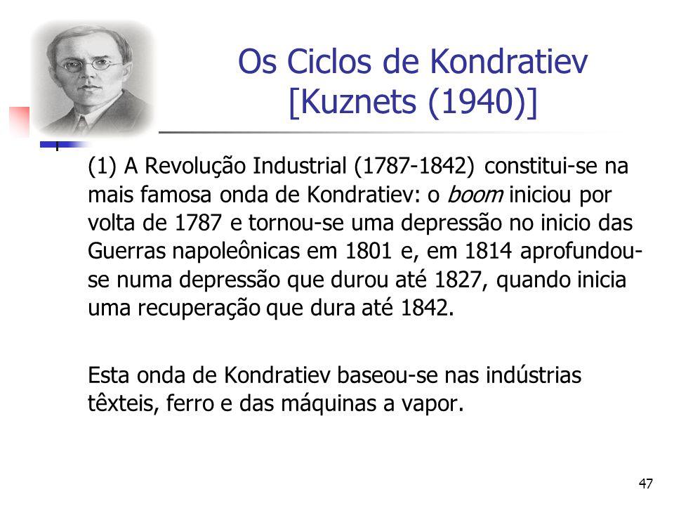 47 Os Ciclos de Kondratiev [Kuznets (1940)] (1) A Revolução Industrial (1787-1842) constitui-se na mais famosa onda de Kondratiev: o boom iniciou por