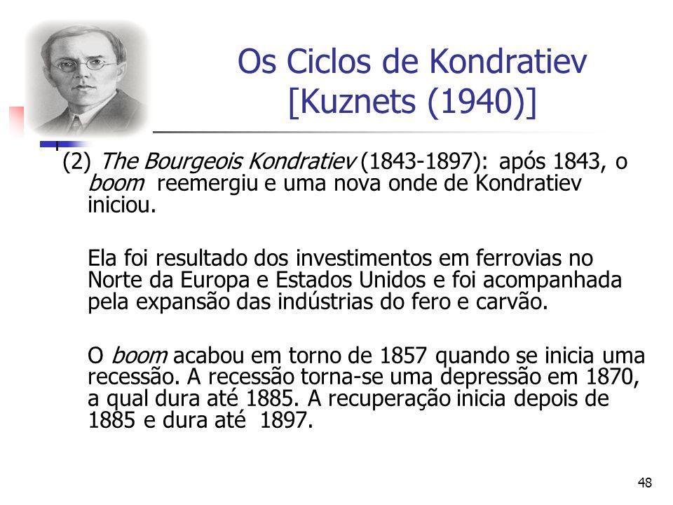 48 Os Ciclos de Kondratiev [Kuznets (1940)] (2) The Bourgeois Kondratiev (1843-1897): após 1843, o boom reemergiu e uma nova onde de Kondratiev inicio