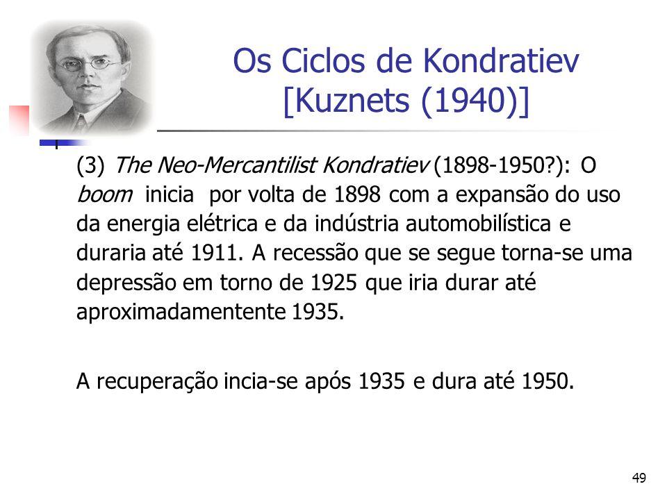 49 Os Ciclos de Kondratiev [Kuznets (1940)] (3) The Neo-Mercantilist Kondratiev (1898-1950?): O boom inicia por volta de 1898 com a expansão do uso da