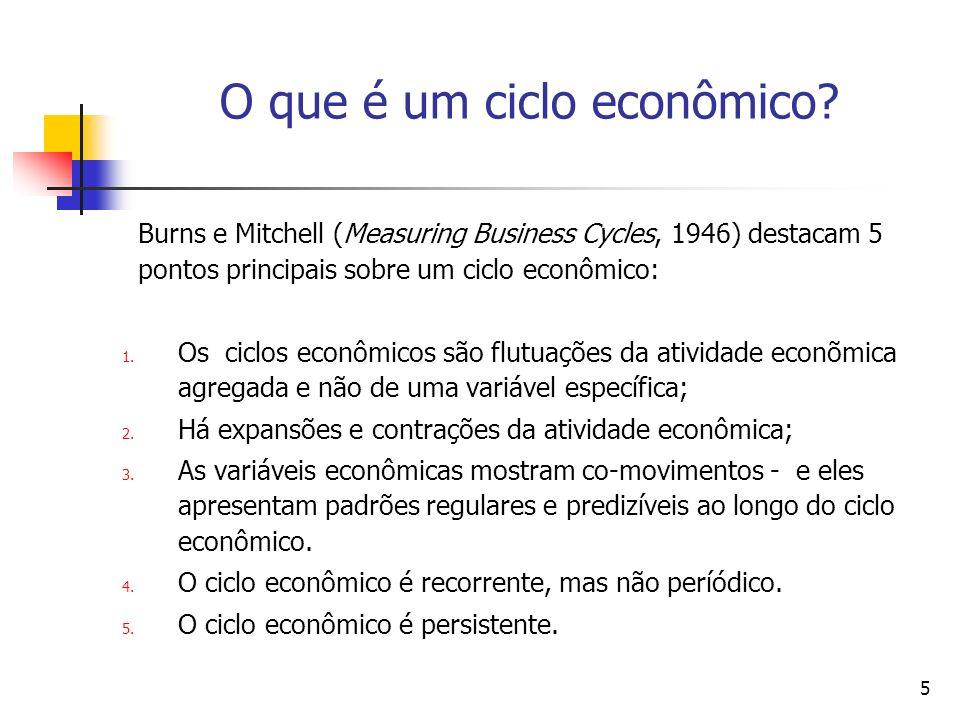 5 O que é um ciclo econômico? Burns e Mitchell (Measuring Business Cycles, 1946) destacam 5 pontos principais sobre um ciclo econômico: 1. Os ciclos e