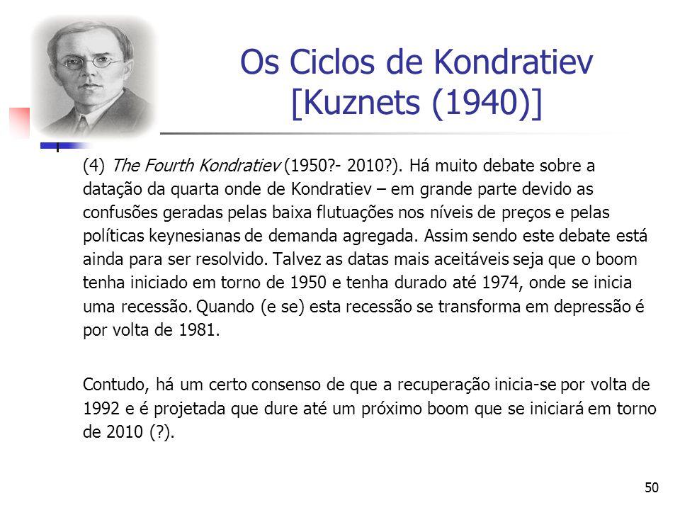 50 Os Ciclos de Kondratiev [Kuznets (1940)] (4) The Fourth Kondratiev (1950?- 2010?). Há muito debate sobre a datação da quarta onde de Kondratiev – e