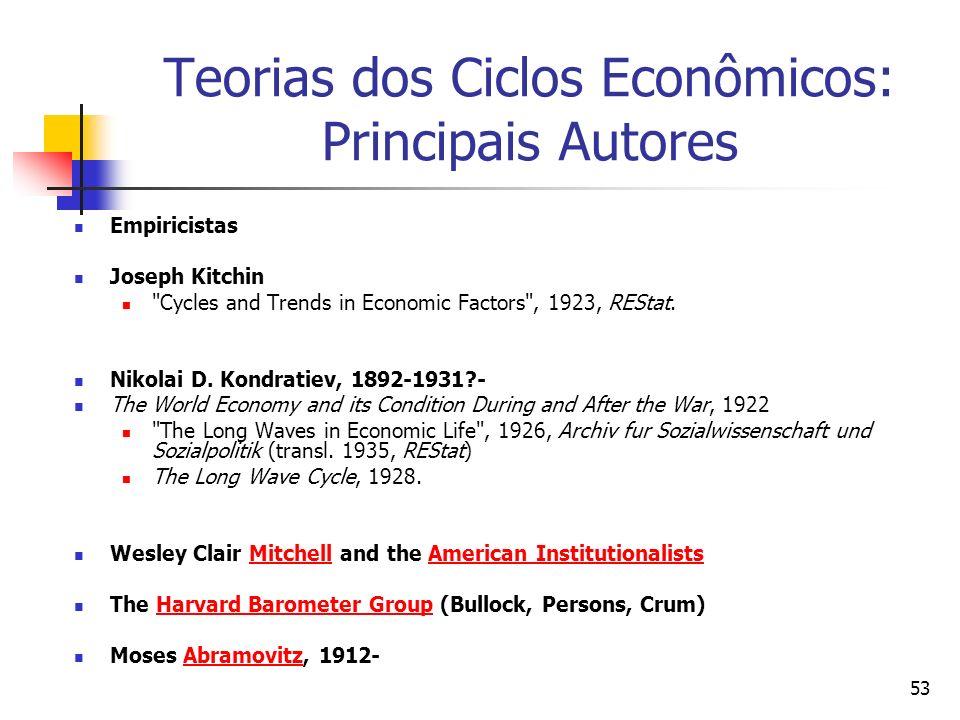 53 Teorias dos Ciclos Econômicos: Principais Autores Empiricistas Joseph Kitchin