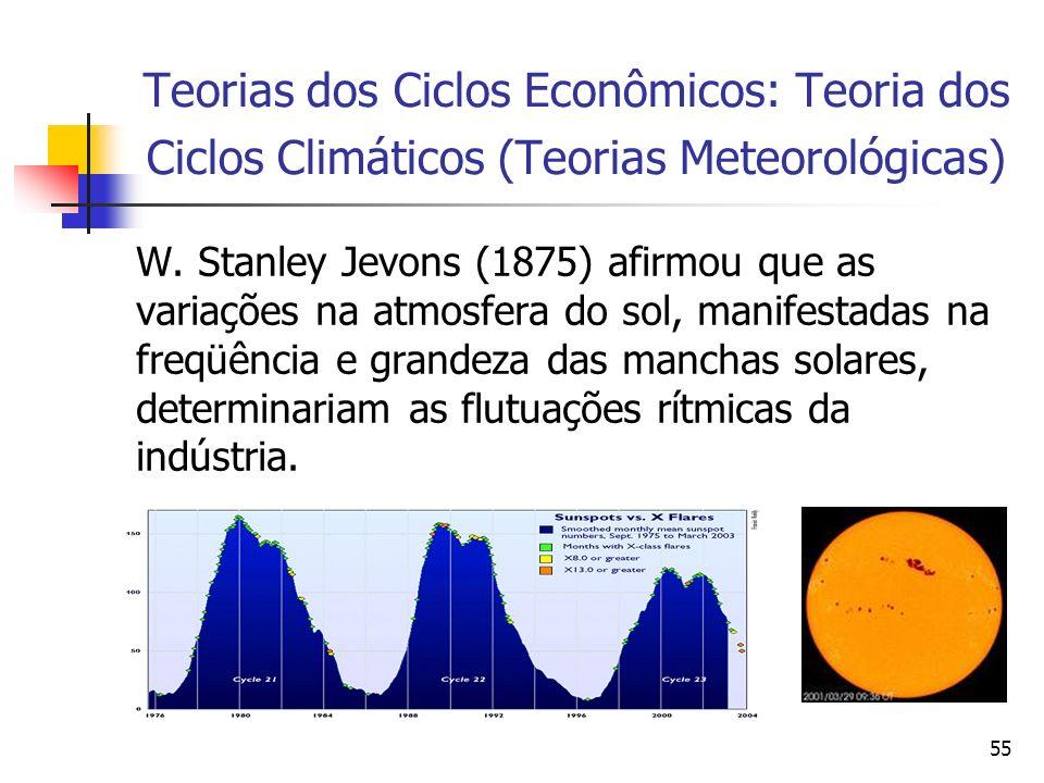 55 Teorias dos Ciclos Econômicos: Teoria dos Ciclos Climáticos (Teorias Meteorológicas) W. Stanley Jevons (1875) afirmou que as variações na atmosfera
